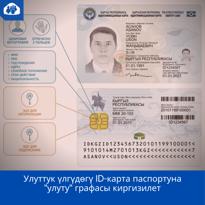 """Улуттук үлгүдөгү ID-карта паспортуна """"улуту"""" графасы киргизилет"""