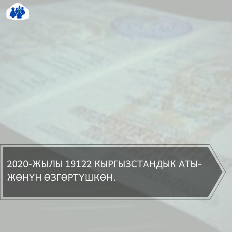 2020-жылы 19122 кыргызстандык аты-жөнүн өзгөртүшкөн.