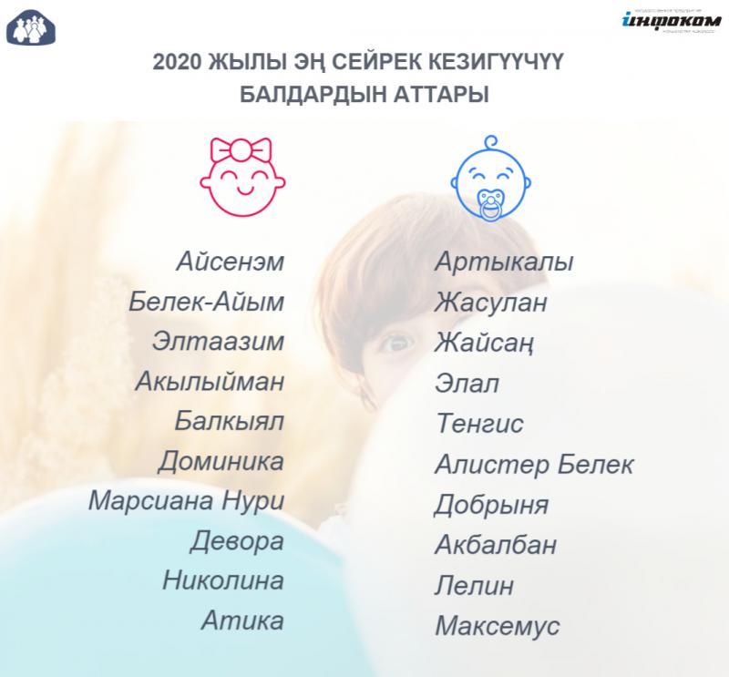 Кыргызстандыктар балдарына койгон адаттан тыш ысымдар
