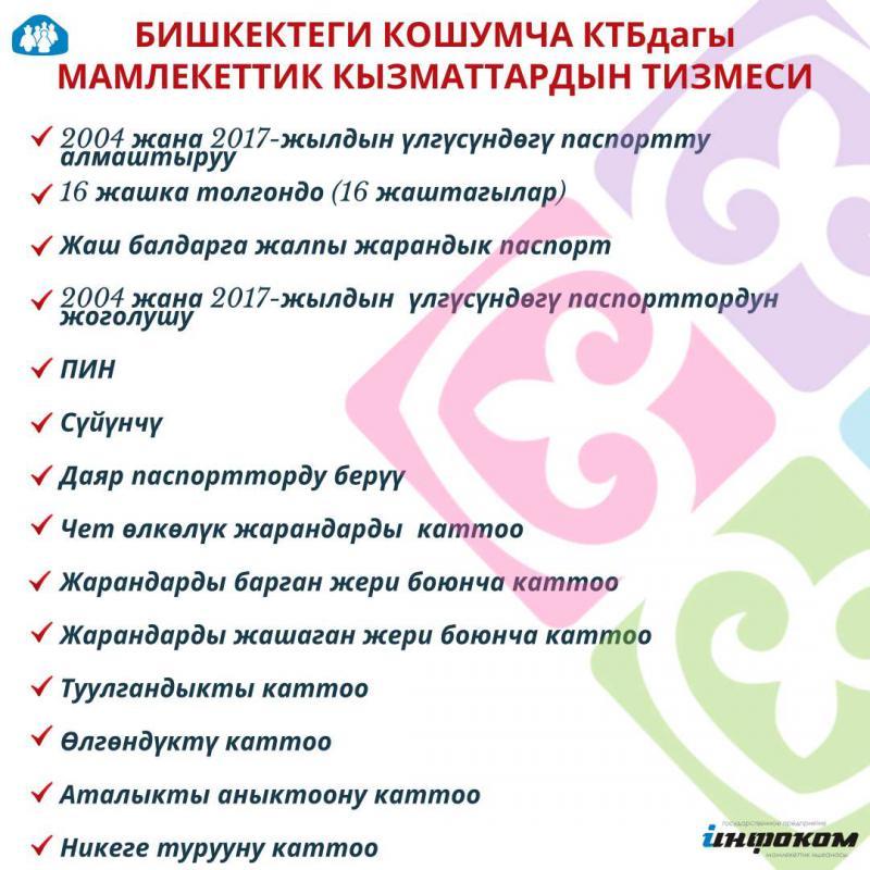 Бишкекте кошумча КТБларды ачуу процессин тездетти