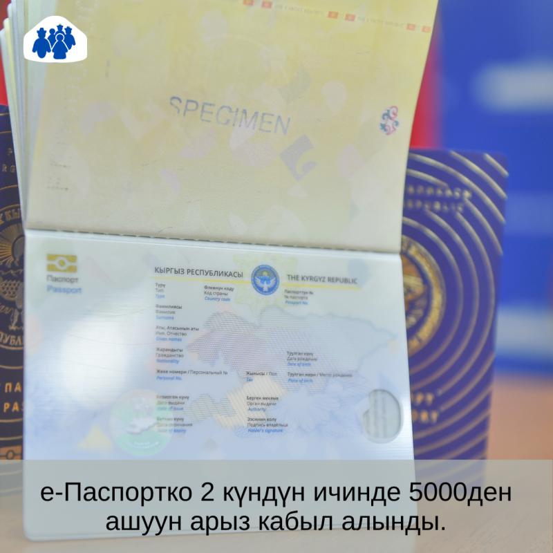МКК Кыргыз Республикасынын биометрикалык паспортун каттоо үчүн 5000ден ашуун арызды кабыл алды.