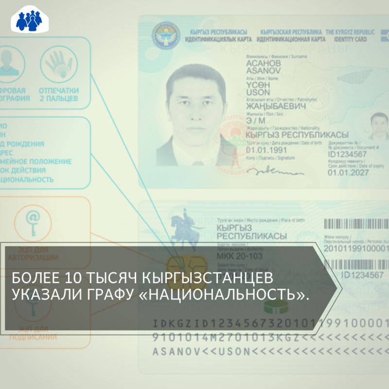Более 10 тысяч кыргызстанцев указали  графу «национальность».