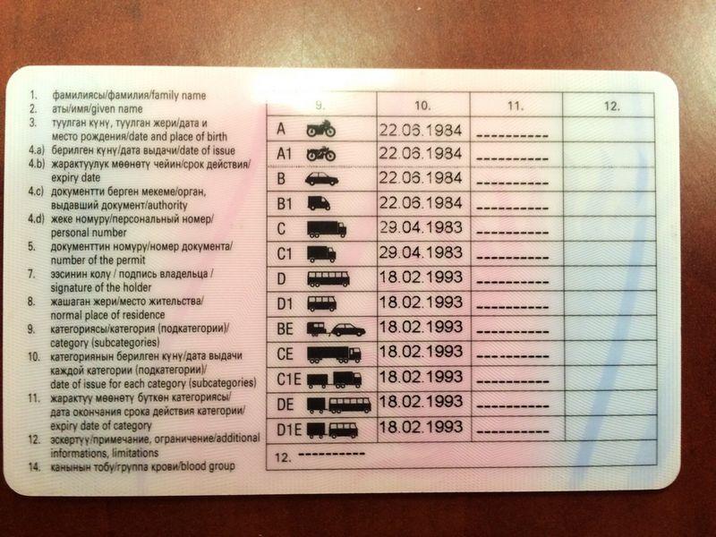 Национальное водительское удостоверение нового образца